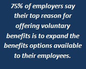 75% of employers say thier top reason for offering voluntary benefits is to expand the benefits options available to their employees