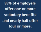 85 % of employers offer one or more voluntary benefits and nearly half offer four or more.